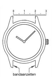 afmeting horlogeband